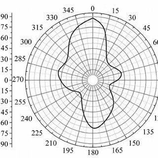 Schematic diagram of the adaptive fi ber-optic hydrophone