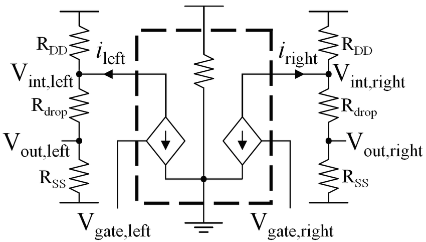 Schematic of BDT shown under two gate bias conditions