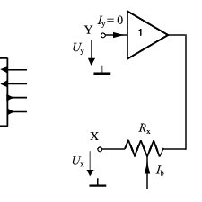 Signal flow graph for low-pass, band-pass and high-pass