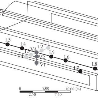 Estructura y dimensiones del invernadero tipo sierra