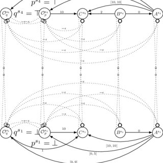 Rewired network structure of a ring model of the