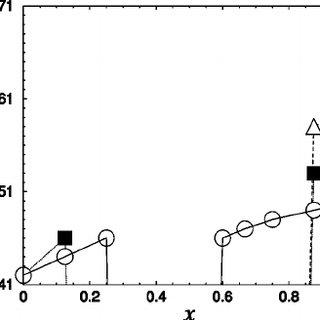 Fullerene—fullerene interaction as in Fig. 1, in reduced