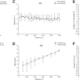 (PDF) Effects of resistance training on neuromuscular