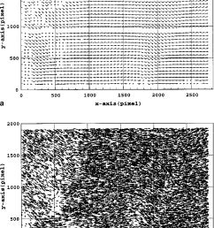 velocity measurements of a double pulse single frame image obtained in the water [ 849 x 1215 Pixel ]