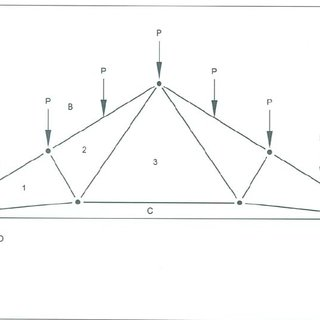 Analysis of the truss with the cross braces included
