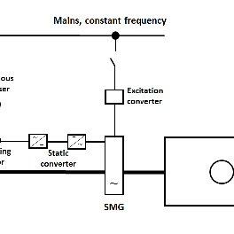(PDF) Torsional Vibration Characteristics of Shaft