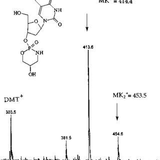 MALDI Mass spectra of: (A) ATACTTATCATGAGCC made with