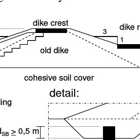 (PDF) Constraints and Methods of Refurbishment Measures of