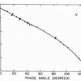 (PDF) Towards a Stray Light Analysis of the ELT