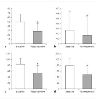 (PDF) Autologous Plasma Rich in Growth Factors Eyedrops in