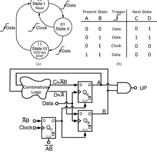 (PDF) A 200-Mbps∼2-Gbps continuous-rate clock-and-data
