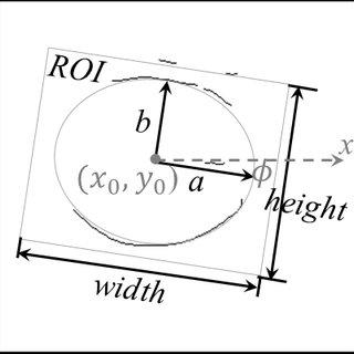 (PDF) Quasi Random Scheme Based Improved Iterative