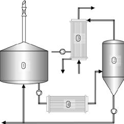Diagram Of A Nerd Battery Wiring For Club Car 36 Volt Process The Boiling System With Vacuum Evaporation Krottenthaler Et Al 2001