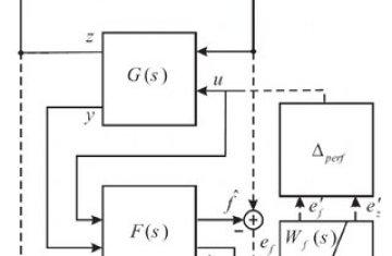 block flow diagram symbols block diagram shapes wiring