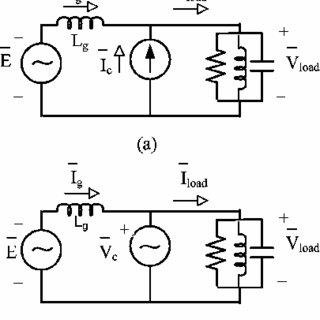 (PDF) A Single-Phase Voltage-Controlled Grid-Connected