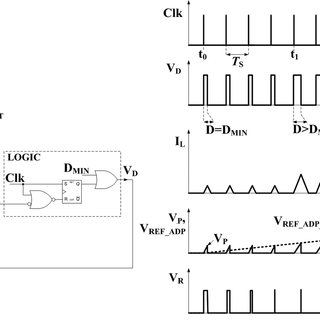 (PDF) A 0.18- Monolithic Li-Ion Battery Charger for