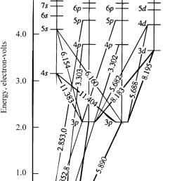 4 diagram of energy levels and electronic transitions for atomic sodium  [ 850 x 1331 Pixel ]
