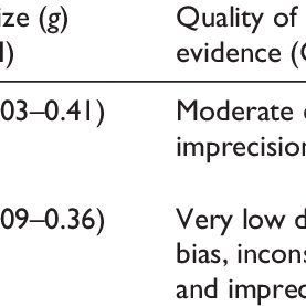 (PDF) Meta-analysis of parent-mediated interventions for