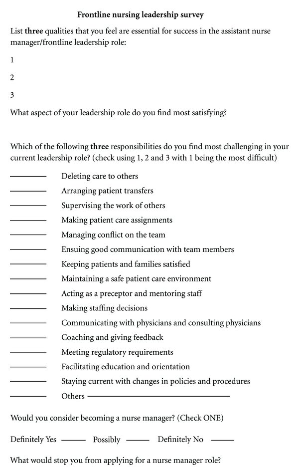 Frontline Nursing Leadership Survey Download Scientific