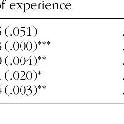 (PDF) Flanagan, R. & Grehan, P.M. (2011). Assessing school