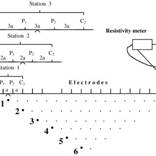 A piping and instrumentation diagram (P&ID) of the