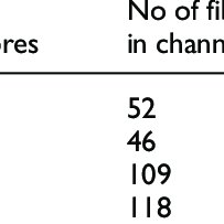 Embedding of fibres within Al 3003-H18 foils: (a) fibre