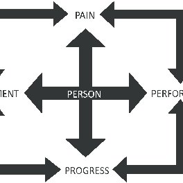 (PDF) Patient Recovery expectations in non-chronic non
