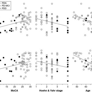 (PDF) Reduced striatal volumes in Parkinson's disease: a