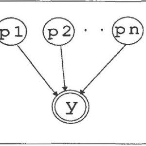 Bifurcation diagram for x ̇ = rx  x 3 − x 5 | Download Scientific Diagram