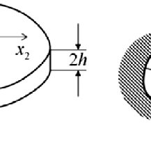 The rectangular thin plate with the uniaxial non