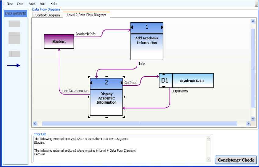 what is data flow diagram level 0 trs wiring example of download scientific