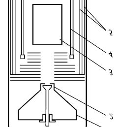 diagram of setup used for melting quartz glass with layered filling of the crucible 1 conical hopper 2 powder dispenser 3 crucible  [ 850 x 1435 Pixel ]