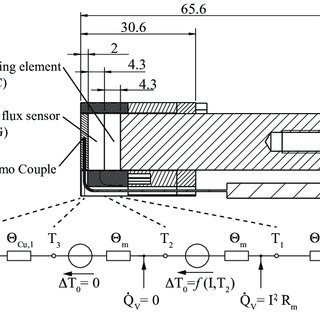 (PDF) Test Method for Thermal Characterization of Li-Ion