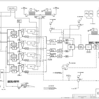Process Flow and Preliminary Layout Drawing of a 475 MMSF