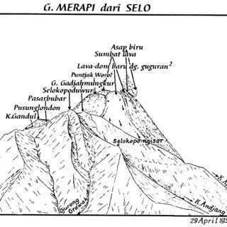 Merapi eruption of 1865. Paintings by Raden Saleh showing