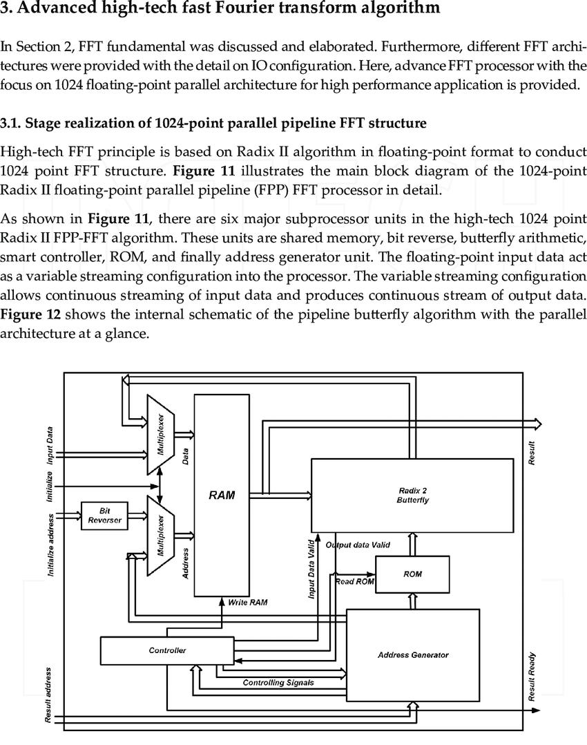 hight resolution of 1024 point radix ii fpp fft block diagram