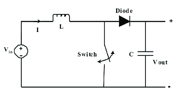 The schematic diagram of a boost converter The boost