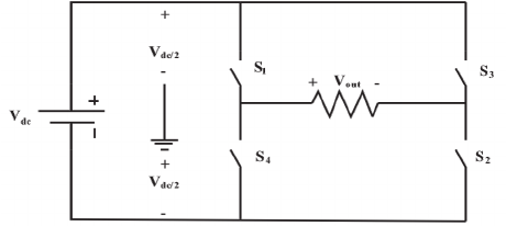 The schematic diagram of a single-phase full bridge inverter