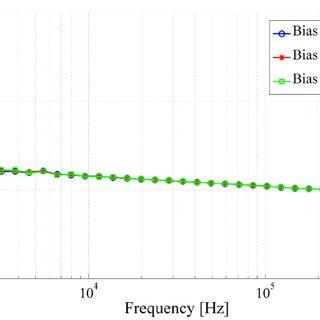 Fabrication steps of acoustic sensor combining 2D inkjet