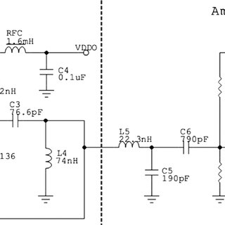 (PDF) Power radio frequency circuit design for a small co2