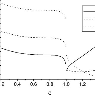 Experimental setup: BS: Beam splitter; QW: Quarter-wave