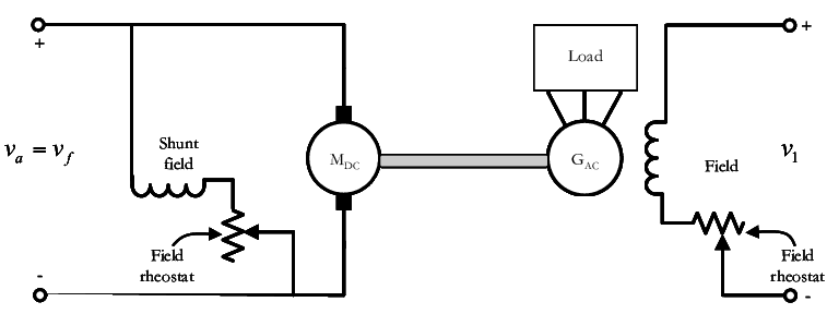 Figureure 1. Equivalent circuit diagram of the DC motor