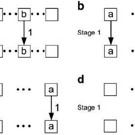 LSB steganography encoding (4 bits per 16-bit PCM encoded