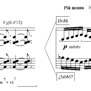 (PDF) Oppius dei [Pictures of a spanish musical mafia] (Piano)