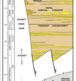 conceptual chronostratigraphy of deepwater area off shore ne bulgaria no wells have been drilled in [ 737 x 1410 Pixel ]
