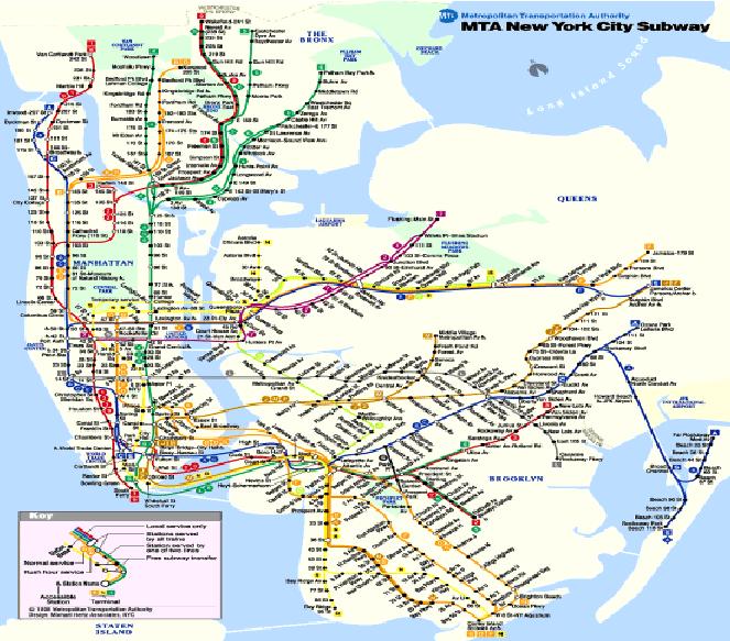 new york city subway diagram 2001 ford f150 radio wiring 1 map mta 1999 download scientific