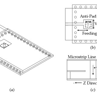 (PDF) Design and Modeling of Microstrip Line to Substrate