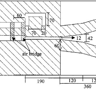 (PDF) CPW to waveguide transition with tapered slotline probe