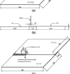 schematic diagrams of cmt welding of titanium ta2 and copper t2 sheets dimensions in mm [ 850 x 1469 Pixel ]
