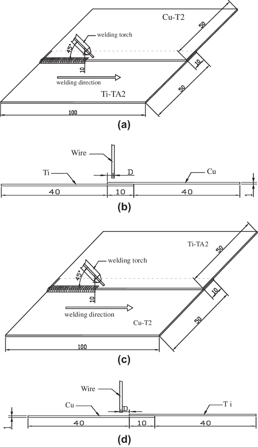 hight resolution of schematic diagrams of cmt welding of titanium ta2 and copper t2 sheets dimensions in mm